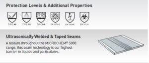 Micro chem 5000